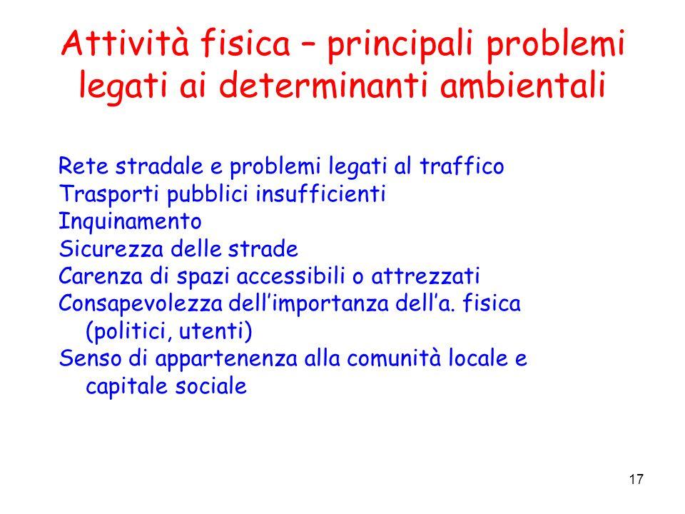 17 Attività fisica – principali problemi legati ai determinanti ambientali Rete stradale e problemi legati al traffico Trasporti pubblici insufficient