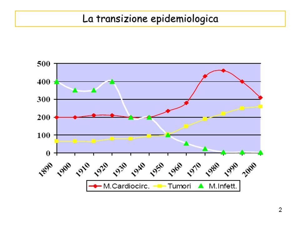 2 La transizione epidemiologica