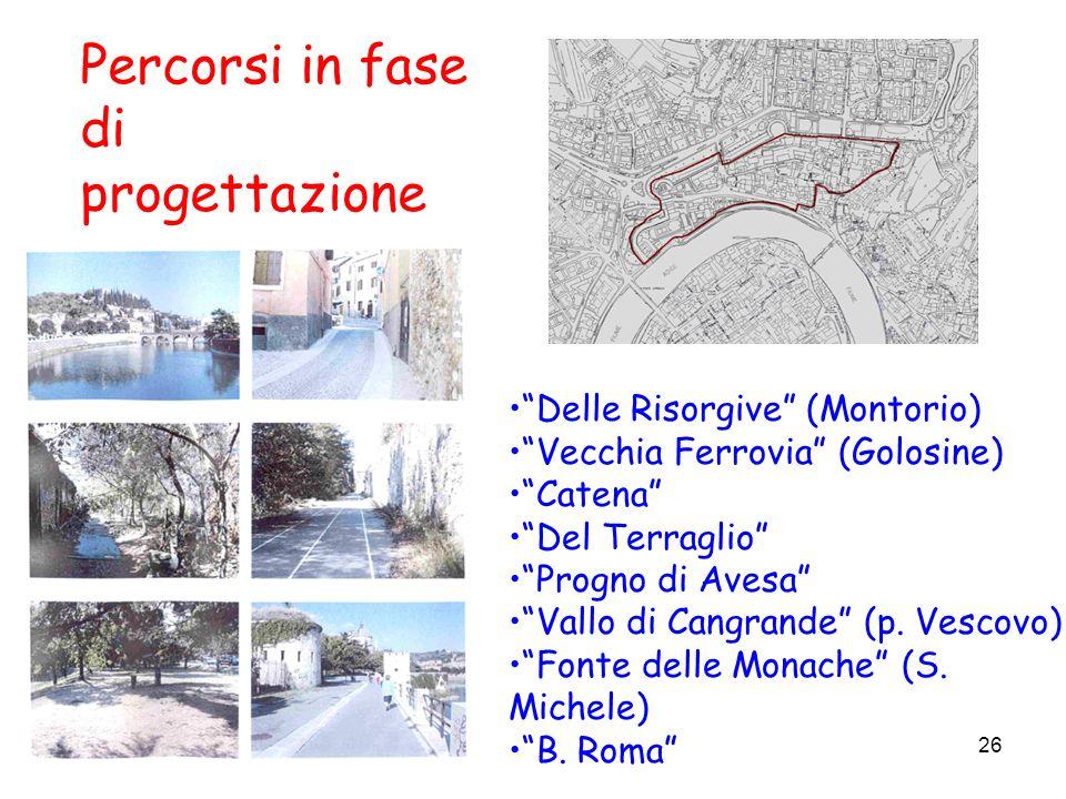 26 Delle Risorgive (Montorio) Vecchia Ferrovia (Golosine) Catena Del Terraglio Progno di Avesa Vallo di Cangrande (p. Vescovo) Fonte delle Monache (S.