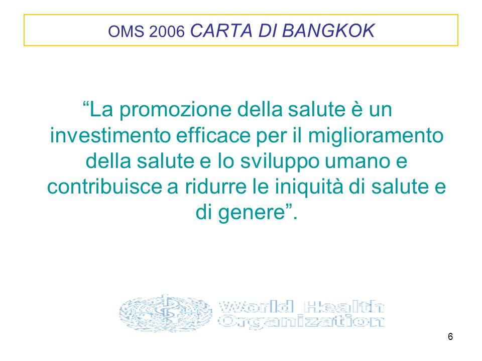 6 OMS 2006 CARTA DI BANGKOK La promozione della salute è un investimento efficace per il miglioramento della salute e lo sviluppo umano e contribuisce