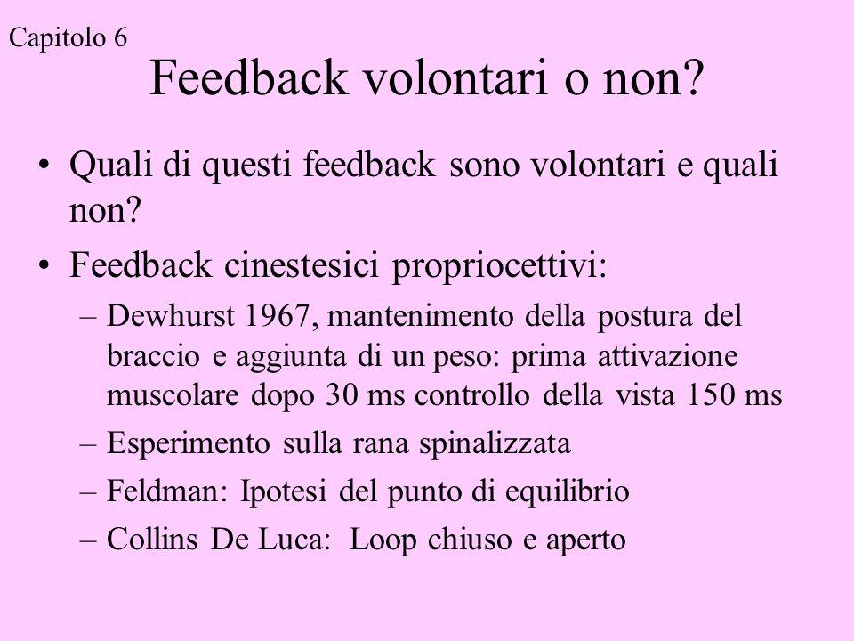 Feedback volontari o non. Quali di questi feedback sono volontari e quali non.