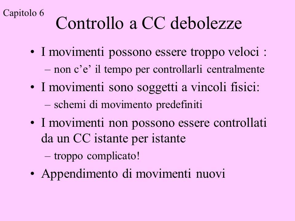 Controllo a CC debolezze I movimenti possono essere troppo veloci : –non ce il tempo per controllarli centralmente I movimenti sono soggetti a vincoli fisici: –schemi di movimento predefiniti I movimenti non possono essere controllati da un CC istante per istante –troppo complicato.