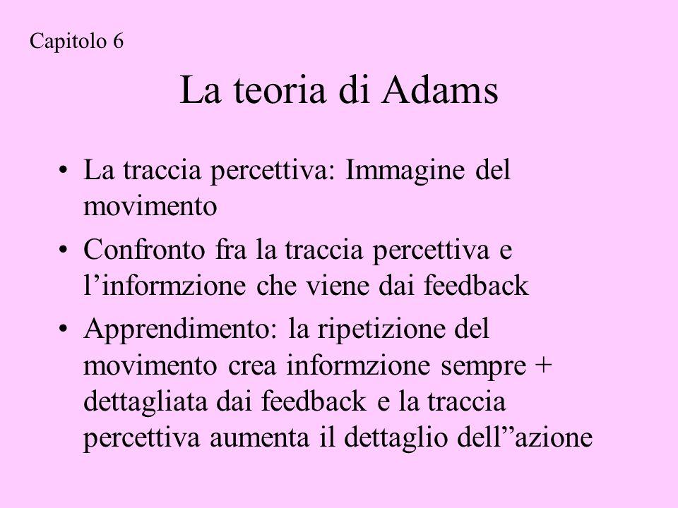 La teoria di Adams La traccia percettiva: Immagine del movimento Confronto fra la traccia percettiva e linformzione che viene dai feedback Apprendimen