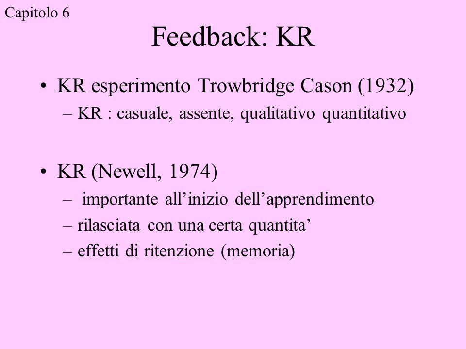 Feedback: KR KR esperimento Trowbridge Cason (1932) –KR : casuale, assente, qualitativo quantitativo KR (Newell, 1974) – importante allinizio dellapprendimento –rilasciata con una certa quantita –effetti di ritenzione (memoria) Capitolo 6