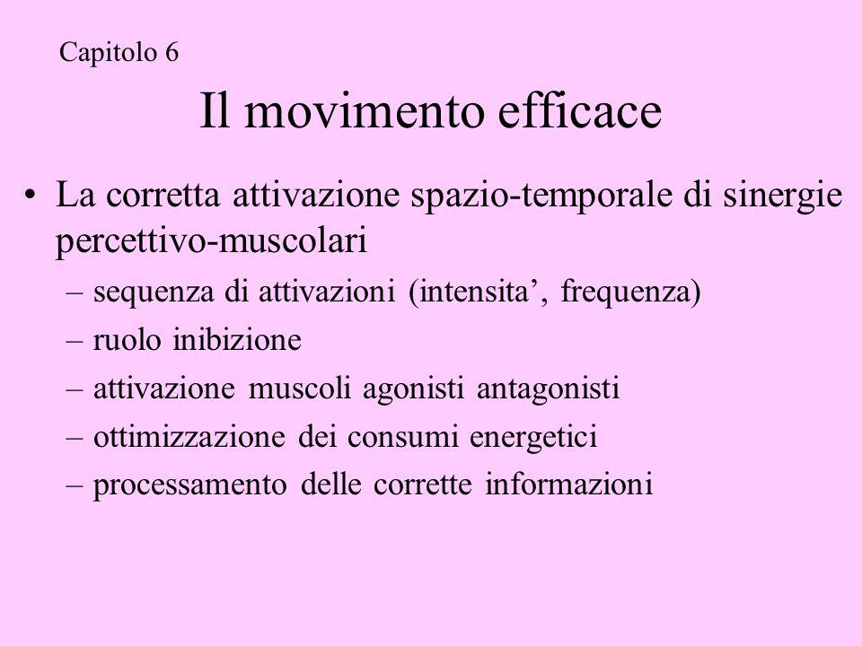 Il movimento efficace La corretta attivazione spazio-temporale di sinergie percettivo-muscolari –sequenza di attivazioni (intensita, frequenza) –ruolo
