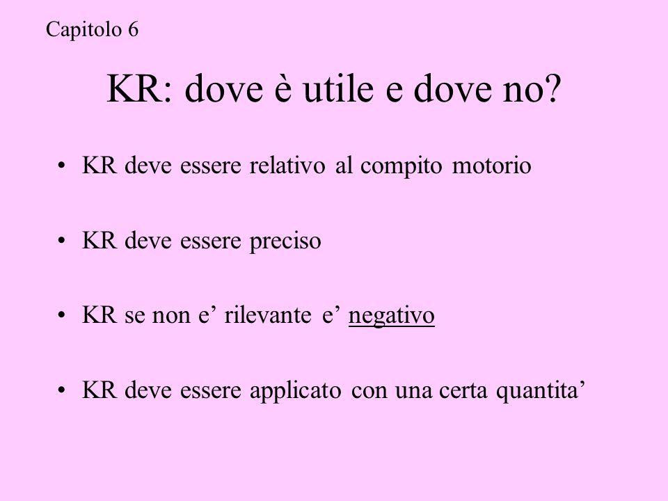 KR: dove è utile e dove no.