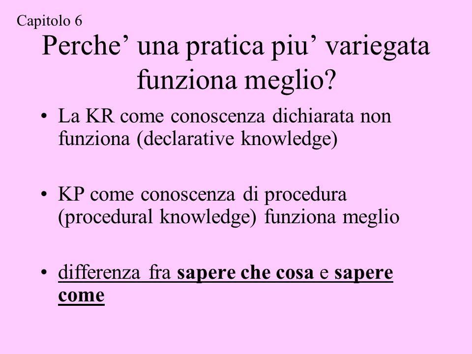 Perche una pratica piu variegata funziona meglio? La KR come conoscenza dichiarata non funziona (declarative knowledge) KP come conoscenza di procedur