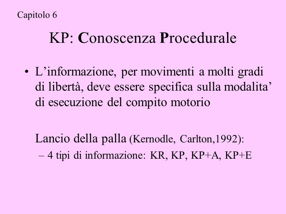 KP: Conoscenza Procedurale Linformazione, per movimenti a molti gradi di libertà, deve essere specifica sulla modalita di esecuzione del compito motorio Lancio della palla (Kernodle, Carlton,1992): –4 tipi di informazione: KR, KP, KP+A, KP+E Capitolo 6