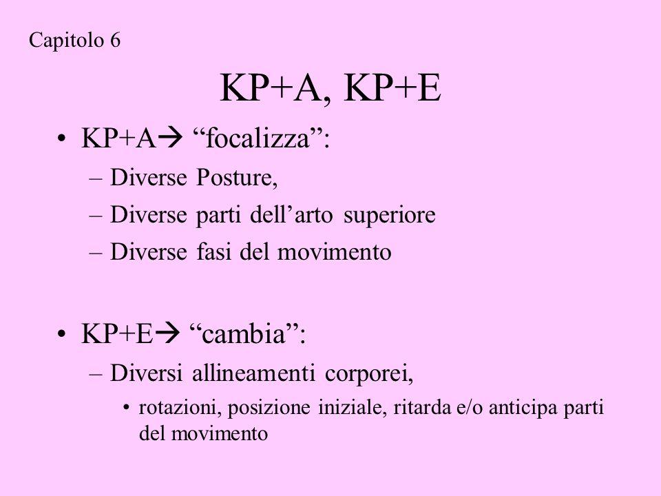 KP+A, KP+E KP+A focalizza: –Diverse Posture, –Diverse parti dellarto superiore –Diverse fasi del movimento KP+E cambia: –Diversi allineamenti corporei, rotazioni, posizione iniziale, ritarda e/o anticipa parti del movimento Capitolo 6