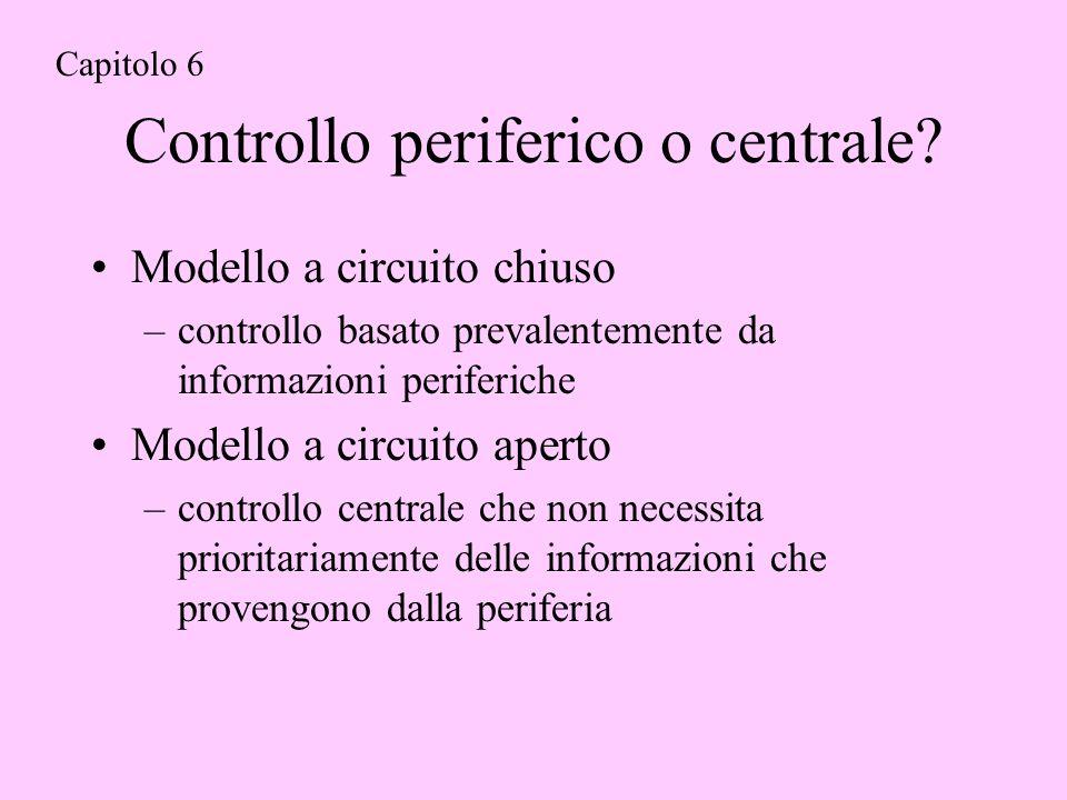 Controllo periferico o centrale? Modello a circuito chiuso –controllo basato prevalentemente da informazioni periferiche Modello a circuito aperto –co