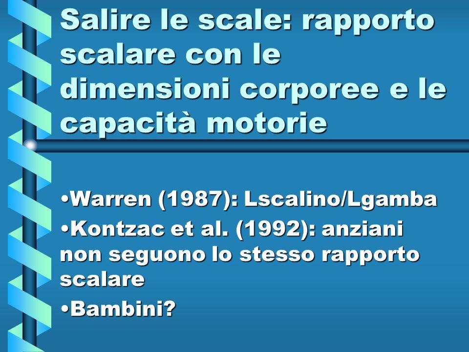 Salire le scale: rapporto scalare con le dimensioni corporee e le capacità motorie Warren (1987): Lscalino/LgambaWarren (1987): Lscalino/Lgamba Kontza