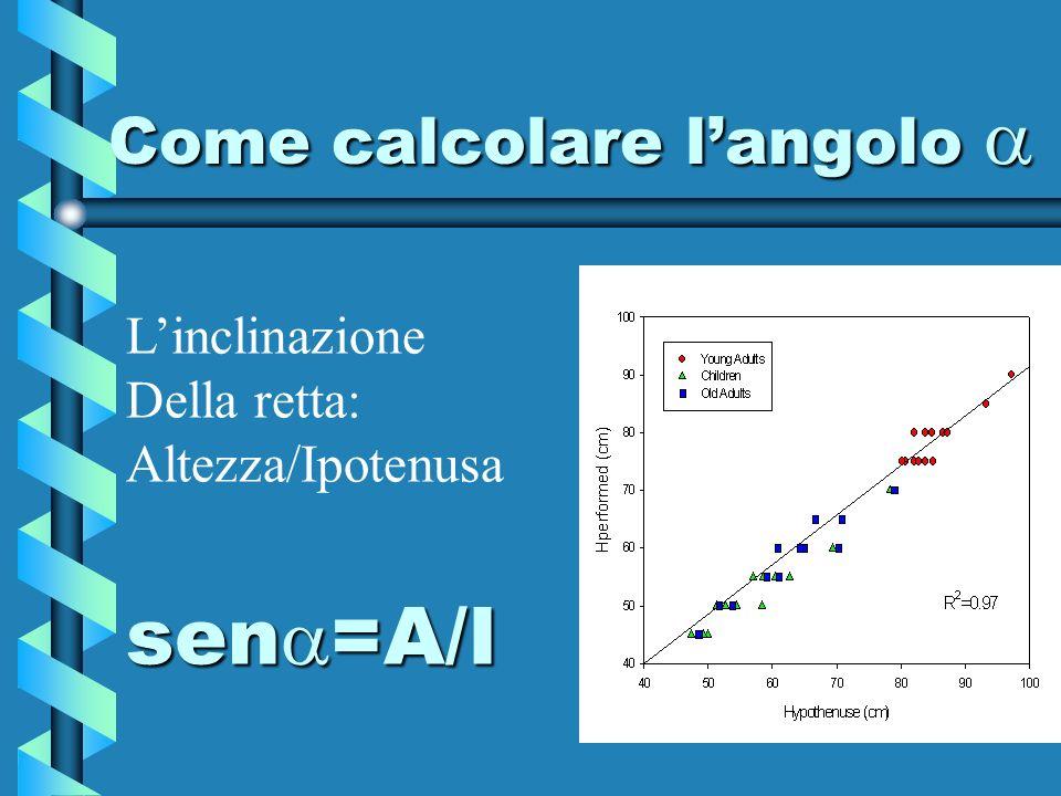 Come calcolare langolo Come calcolare langolo Linclinazione Della retta: Altezza/Ipotenusa sen =A/I
