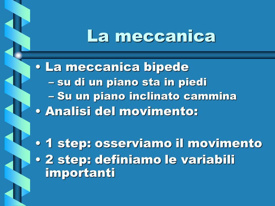 La meccanica La meccanica bipedeLa meccanica bipede –su di un piano sta in piedi –Su un piano inclinato cammina Analisi del movimento:Analisi del movi