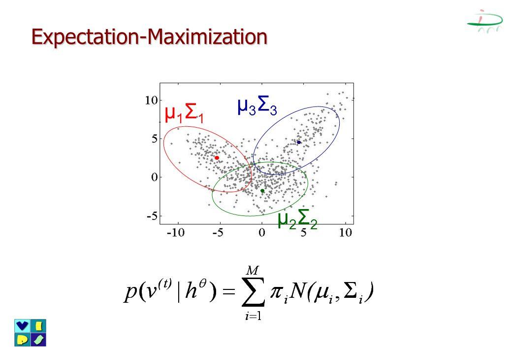 Expectation-Maximization μ1Σ1μ1Σ1 μ2Σ2μ2Σ2 μ3Σ3μ3Σ3