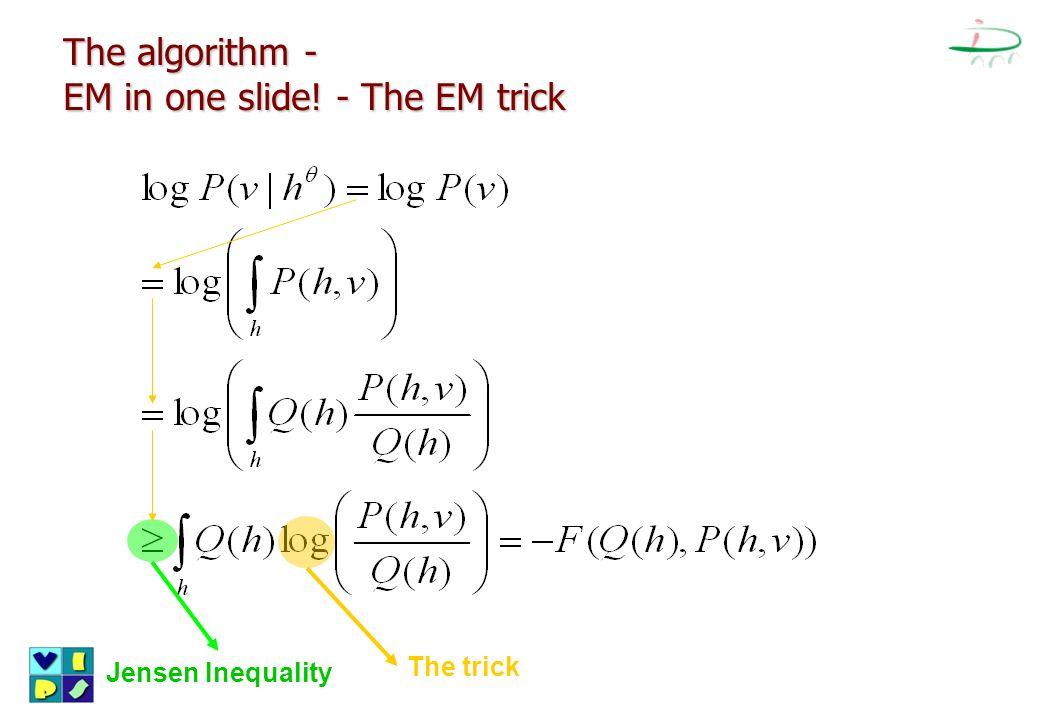 The algorithm - EM in one slide! - The EM trick Jensen Inequality The trick