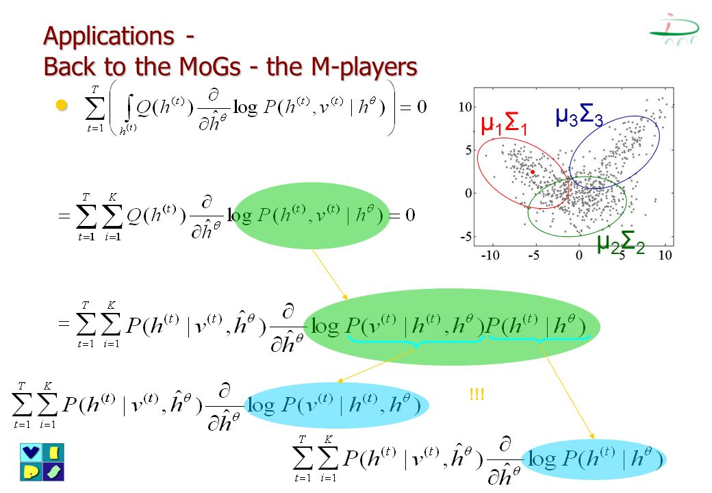 Applications - Back to the MoGs - the M-players μ1Σ1μ1Σ1 μ2Σ2μ2Σ2 μ3Σ3μ3Σ3 !!!