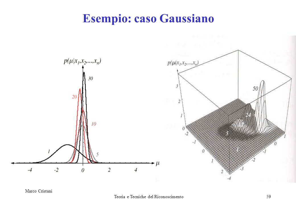 Marco Cristani Teoria e Tecniche del Riconoscimento59 Esempio: caso Gaussiano