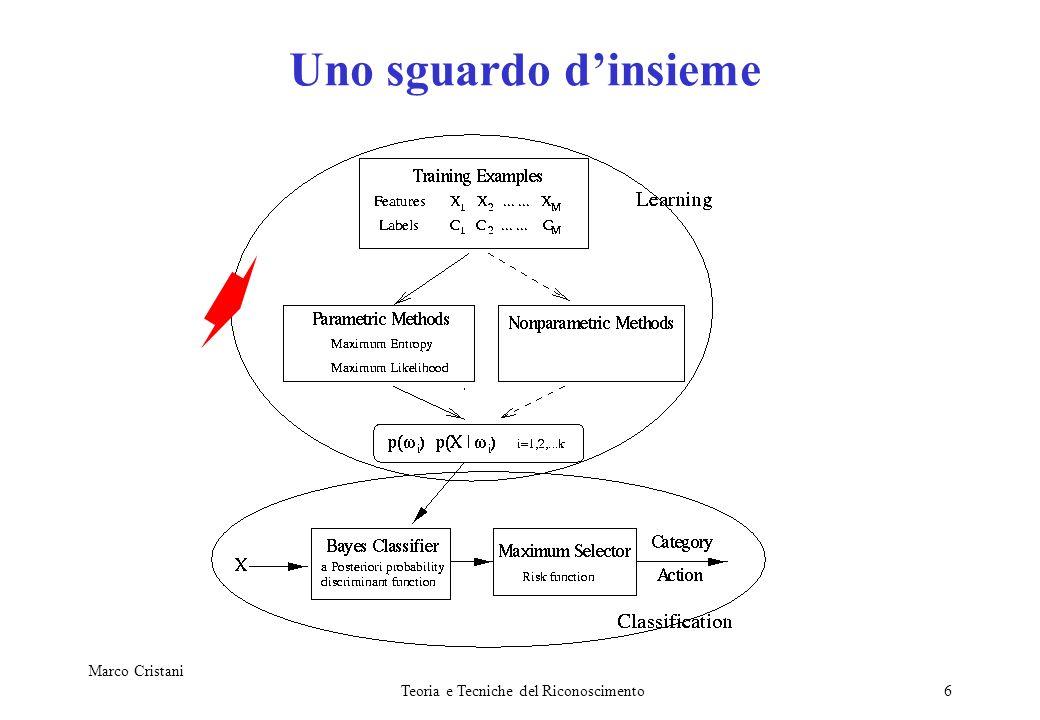 Marco Cristani Teoria e Tecniche del Riconoscimento6 Uno sguardo dinsieme