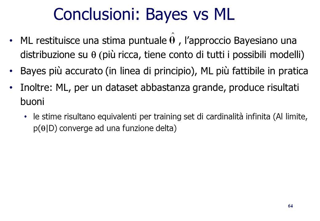 64 Conclusioni: Bayes vs ML ML restituisce una stima puntuale, lapproccio Bayesiano una distribuzione su più ricca, tiene conto di tutti i possibili m