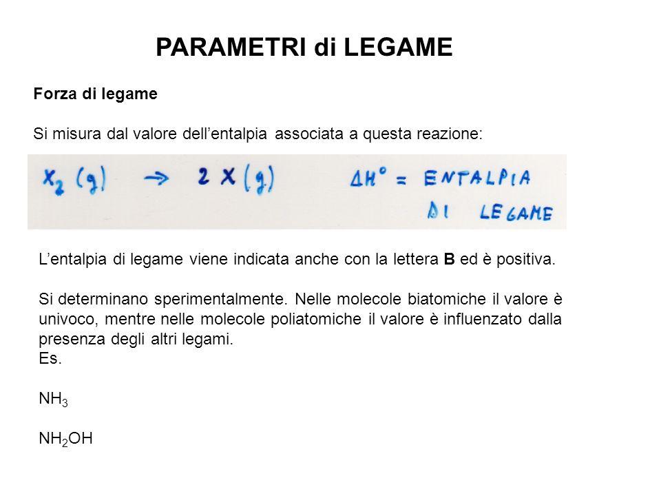 PARAMETRI di LEGAME Forza di legame Si misura dal valore dellentalpia associata a questa reazione: Lentalpia di legame viene indicata anche con la let