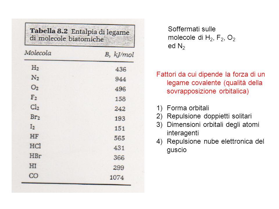 Soffermati sulle molecole di H 2, F 2, O 2 ed N 2 Fattori da cui dipende la forza di un legame covalente (qualità della sovrapposizione orbitalica) 1)