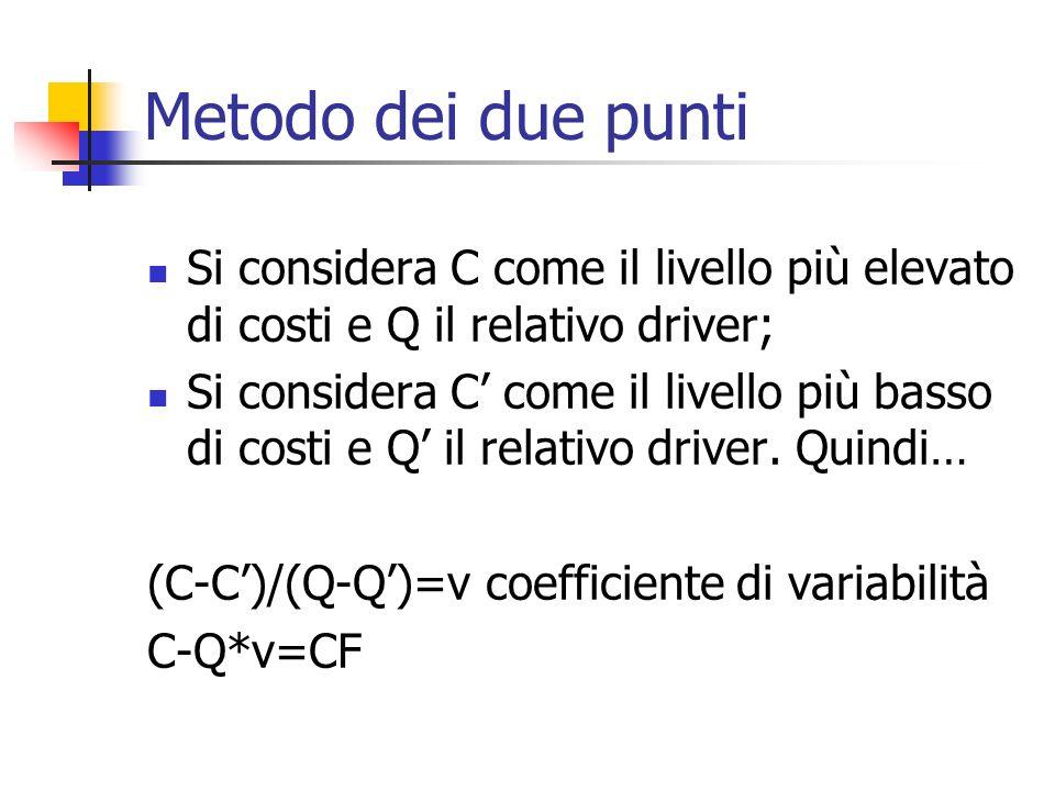Metodo dei due punti Si considera C come il livello più elevato di costi e Q il relativo driver; Si considera C come il livello più basso di costi e Q
