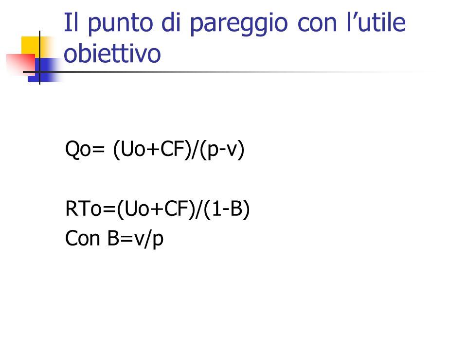Il punto di pareggio con lutile obiettivo Qo= (Uo+CF)/(p-v) RTo=(Uo+CF)/(1-B) Con B=v/p