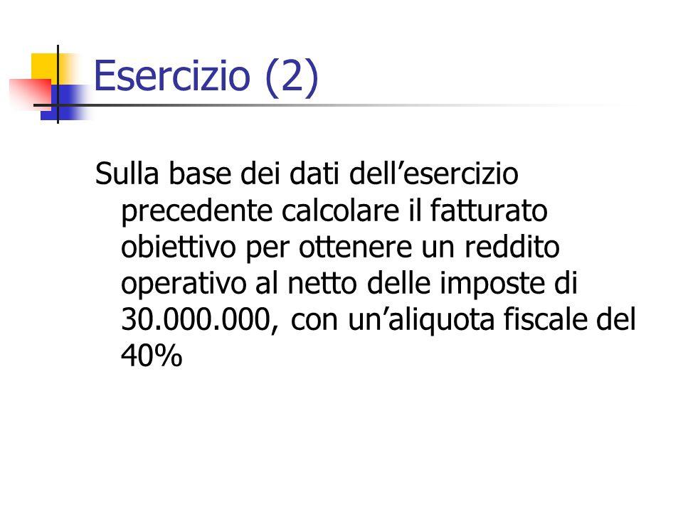 Esercizio (2) Sulla base dei dati dellesercizio precedente calcolare il fatturato obiettivo per ottenere un reddito operativo al netto delle imposte d