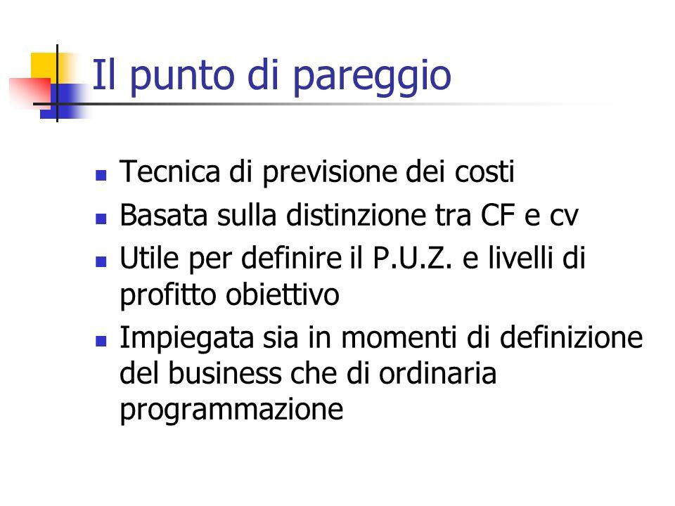 Il punto di pareggio Tecnica di previsione dei costi Basata sulla distinzione tra CF e cv Utile per definire il P.U.Z. e livelli di profitto obiettivo