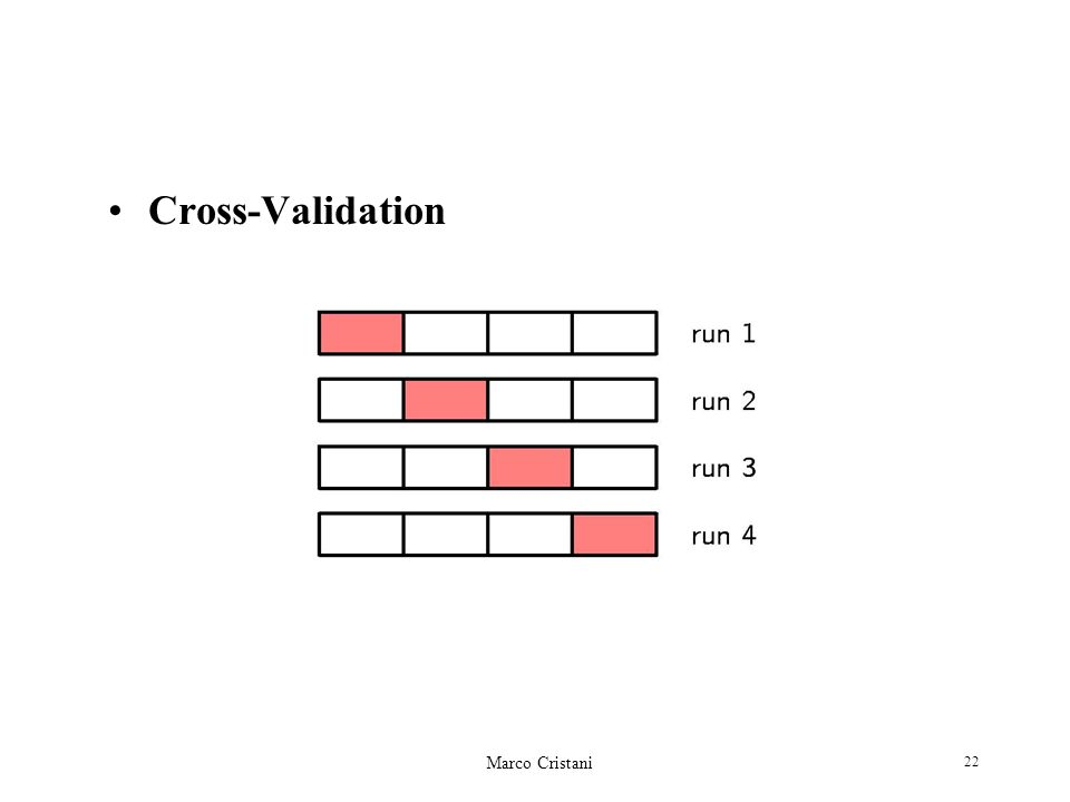 Marco Cristani 22 Cross-Validation