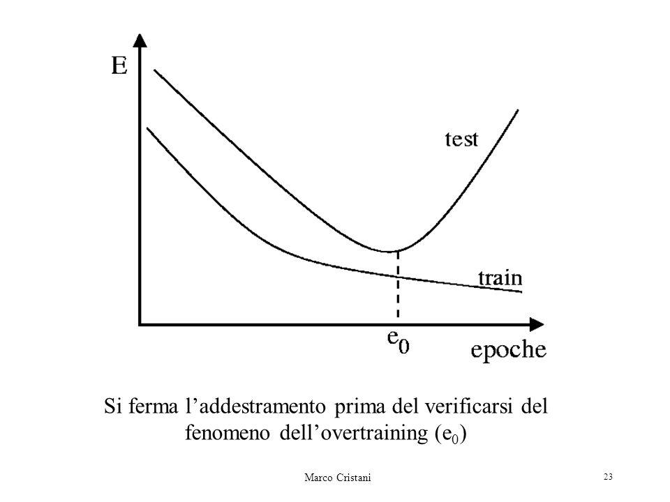 Marco Cristani 23 Si ferma laddestramento prima del verificarsi del fenomeno dellovertraining (e 0 )