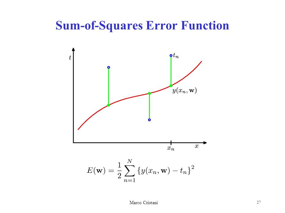 Marco Cristani 27 Sum-of-Squares Error Function