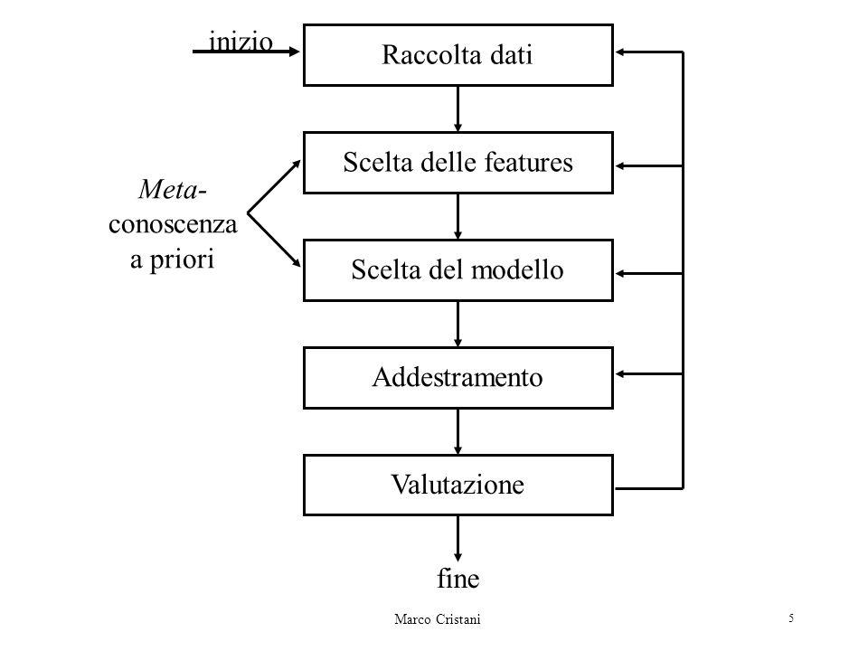 Marco Cristani 36 Classificazione statistica La descrizione statistica di oggetti utilizza descrizioni numeriche elementari chiamate feature, che formano i cosiddetti pattern, x = (x 1, x 2,…, x n ) o vettori di feature.