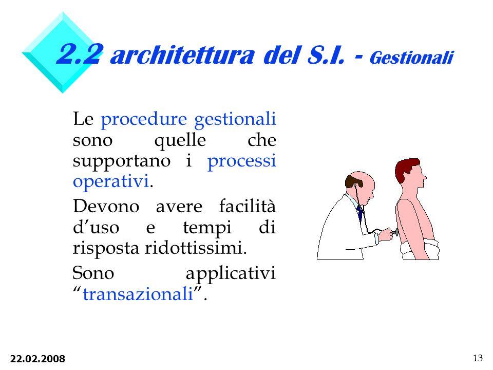 22.02.2008 13 2.2 architettura del S.I.