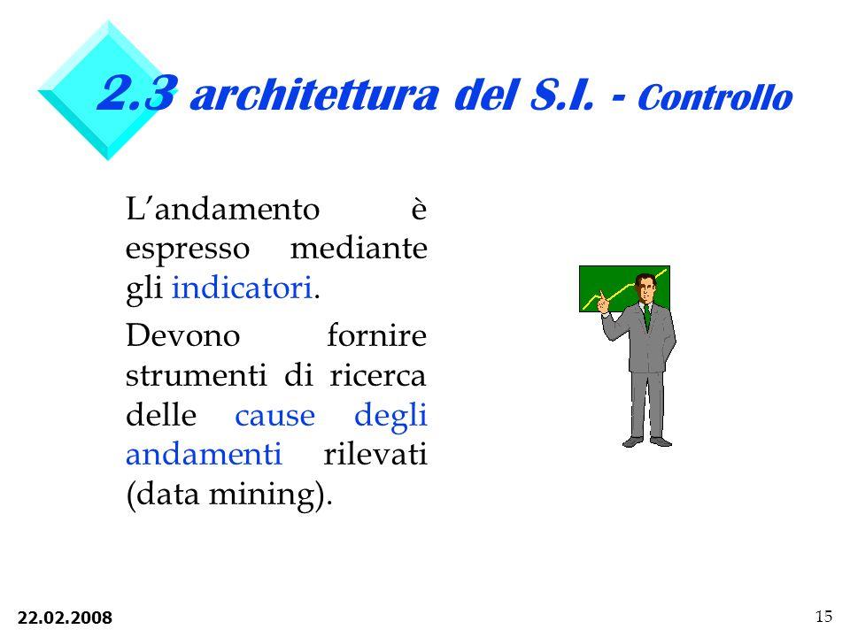 22.02.2008 15 2.3 architettura del S.I.- Controllo Landamento è espresso mediante gli indicatori.