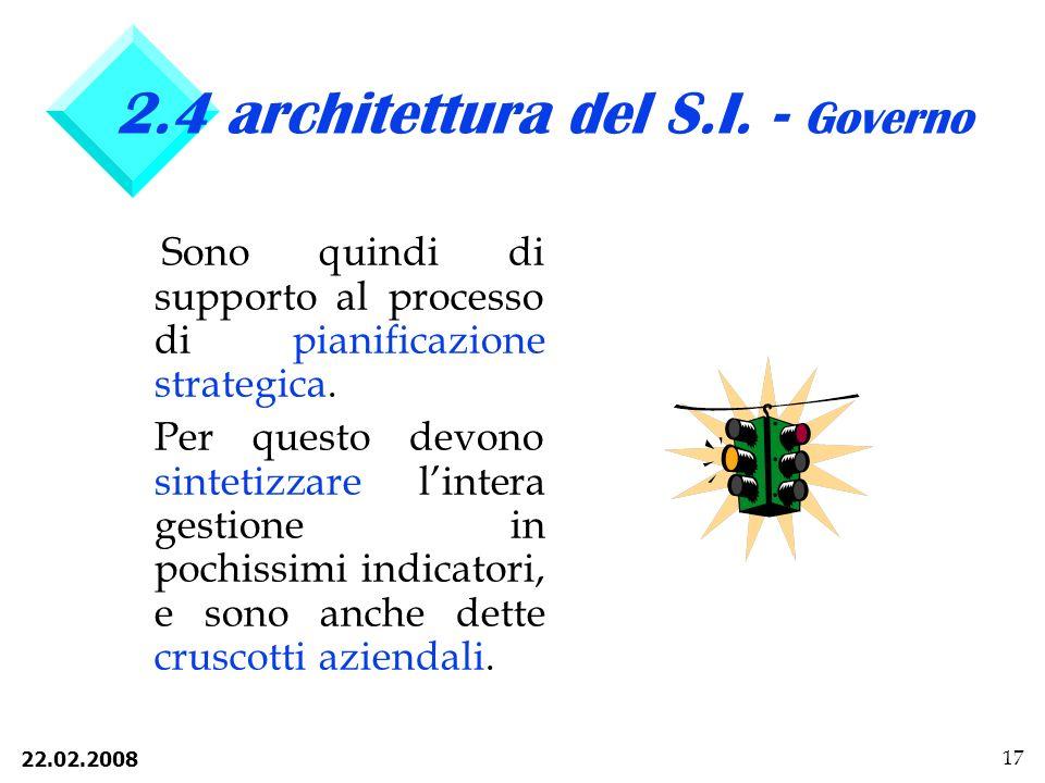 22.02.2008 17 2.4 architettura del S.I.