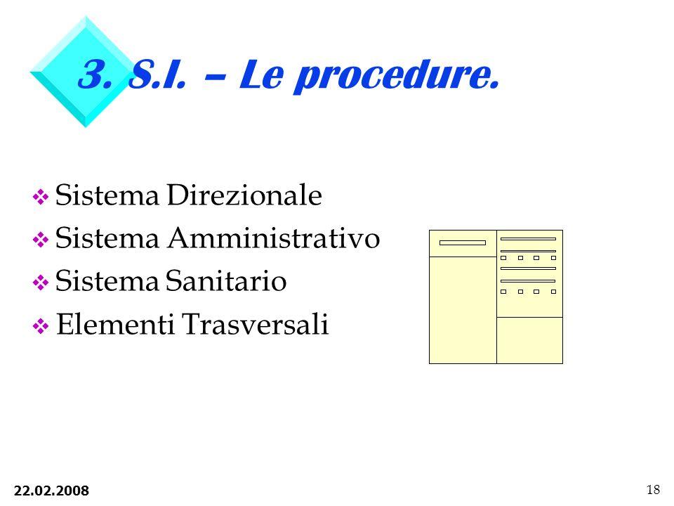 22.02.2008 18 3.S.I. – Le procedure.