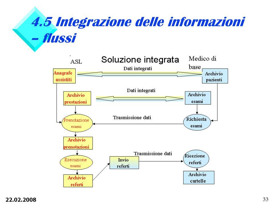 22.02.2008 33 4.5 Integrazione delle informazioni – flussi