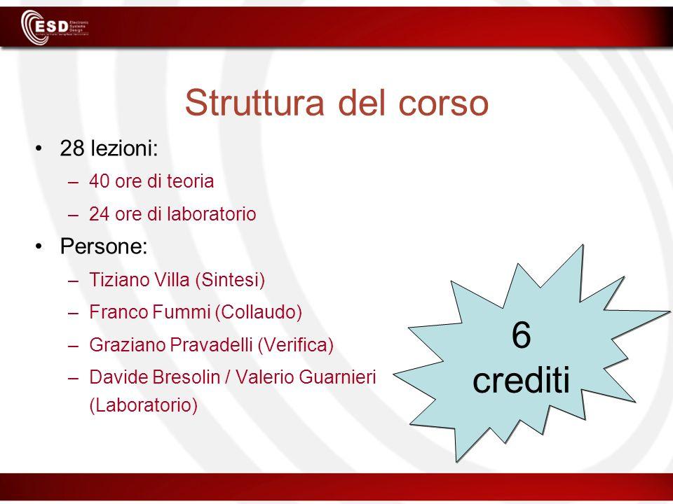 Struttura del corso 28 lezioni: –40 ore di teoria –24 ore di laboratorio Persone: –Tiziano Villa (Sintesi) –Franco Fummi (Collaudo) –Graziano Pravadel