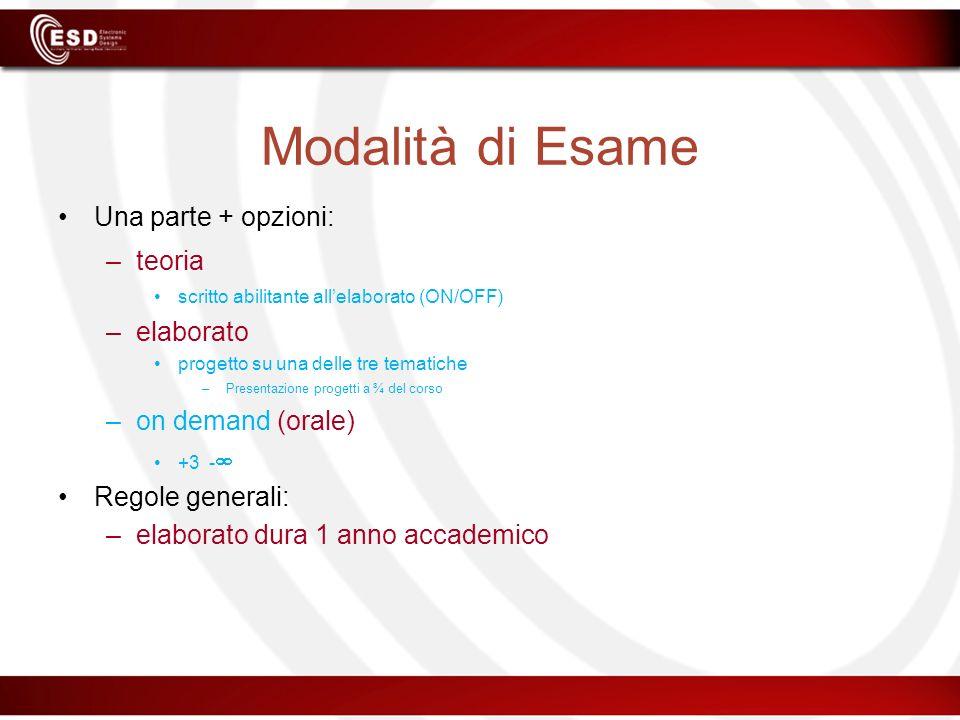 Modalità di Esame Una parte + opzioni: –teoria scritto abilitante allelaborato (ON/OFF) –elaborato progetto su una delle tre tematiche –Presentazione