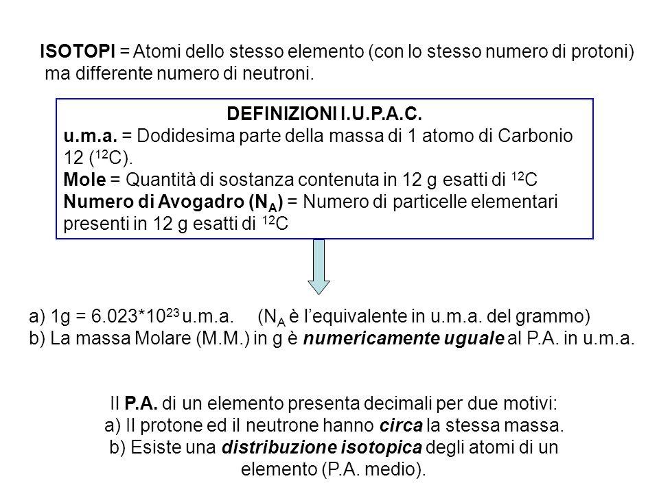 ISOTOPI = Atomi dello stesso elemento (con lo stesso numero di protoni) ma differente numero di neutroni. DEFINIZIONI I.U.P.A.C. u.m.a. = Dodidesima p