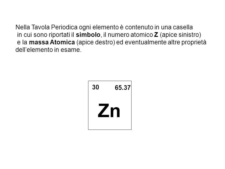 Nella Tavola Periodica ogni elemento è contenuto in una casella in cui sono riportati il simbolo, il numero atomico Z (apice sinistro) e la massa Atom