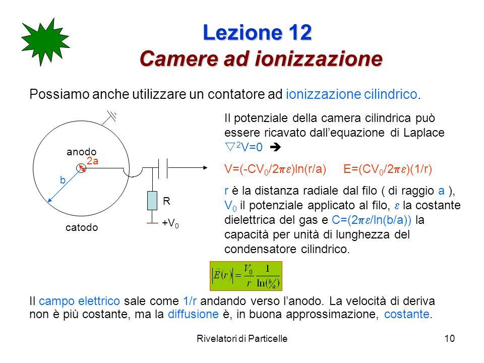 Rivelatori di Particelle10 Lezione 12 Camere ad ionizzazione Possiamo anche utilizzare un contatore ad ionizzazione cilindrico.