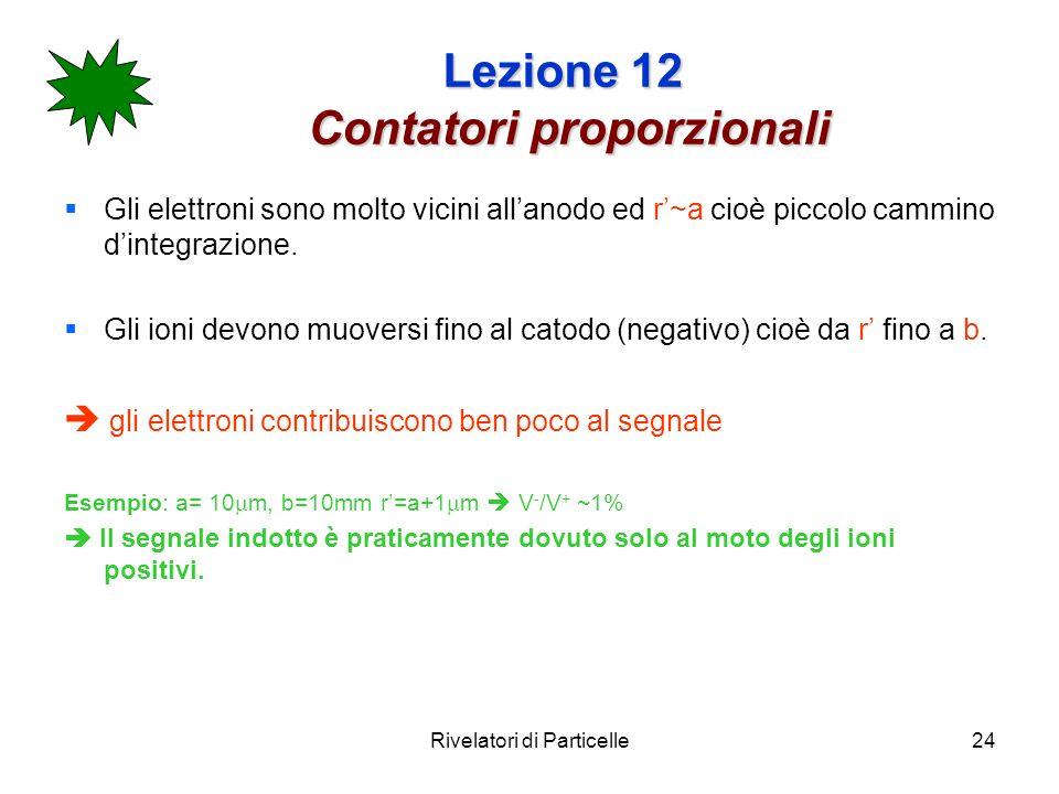 Rivelatori di Particelle24 Lezione 12 Contatori proporzionali Gli elettroni sono molto vicini allanodo ed r~a cioè piccolo cammino dintegrazione.
