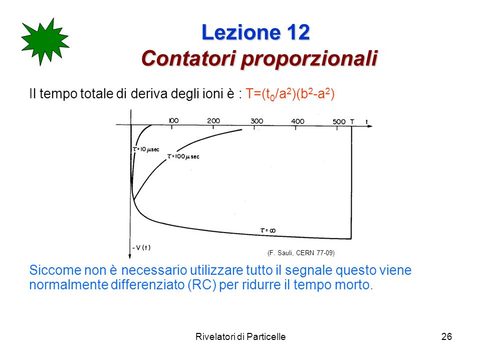 Rivelatori di Particelle26 Lezione 12 Contatori proporzionali Il tempo totale di deriva degli ioni è : T=(t 0 /a 2 )(b 2 -a 2 ) Siccome non è necessario utilizzare tutto il segnale questo viene normalmente differenziato (RC) per ridurre il tempo morto.