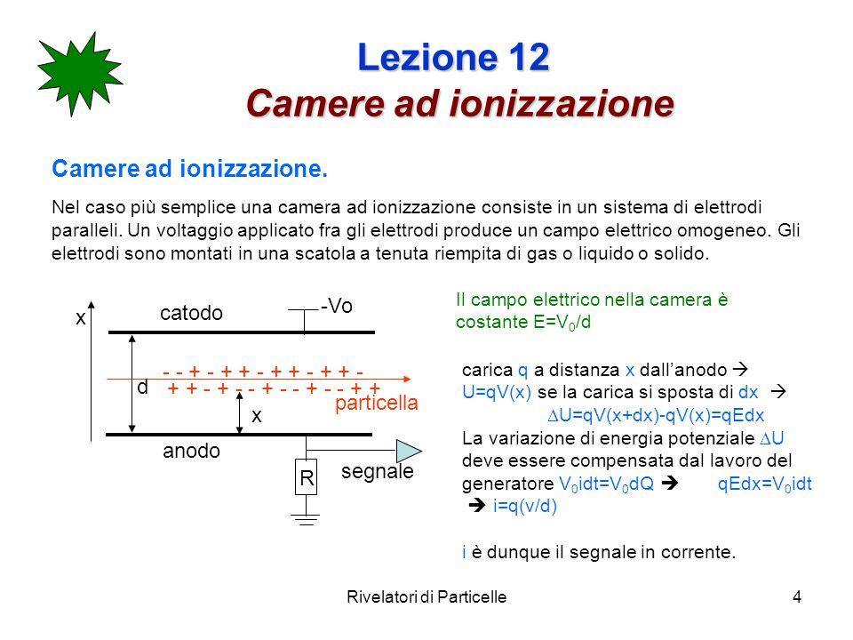 Rivelatori di Particelle5 Lezione 12 Camere ad ionizzazione Il segnale in corrente è proporzionale alla velocità di deriva v ed inversamente proporzionale alla distanza d fra gli elettrodi.