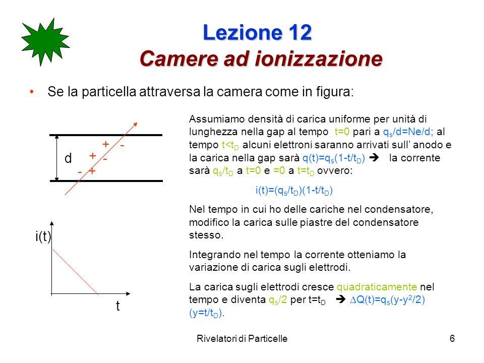 Rivelatori di Particelle27 Lezione 12 Contatori Geiger Abbiamo visto le camere ad ionizzazione ed il contatore proporzionale.
