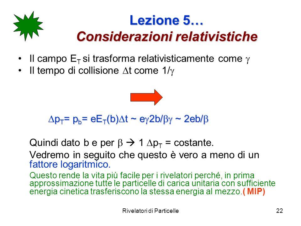 Rivelatori di Particelle22 Lezione 5… Considerazioni relativistiche Il campo E T si trasforma relativisticamente come Il tempo di collisione t come 1/