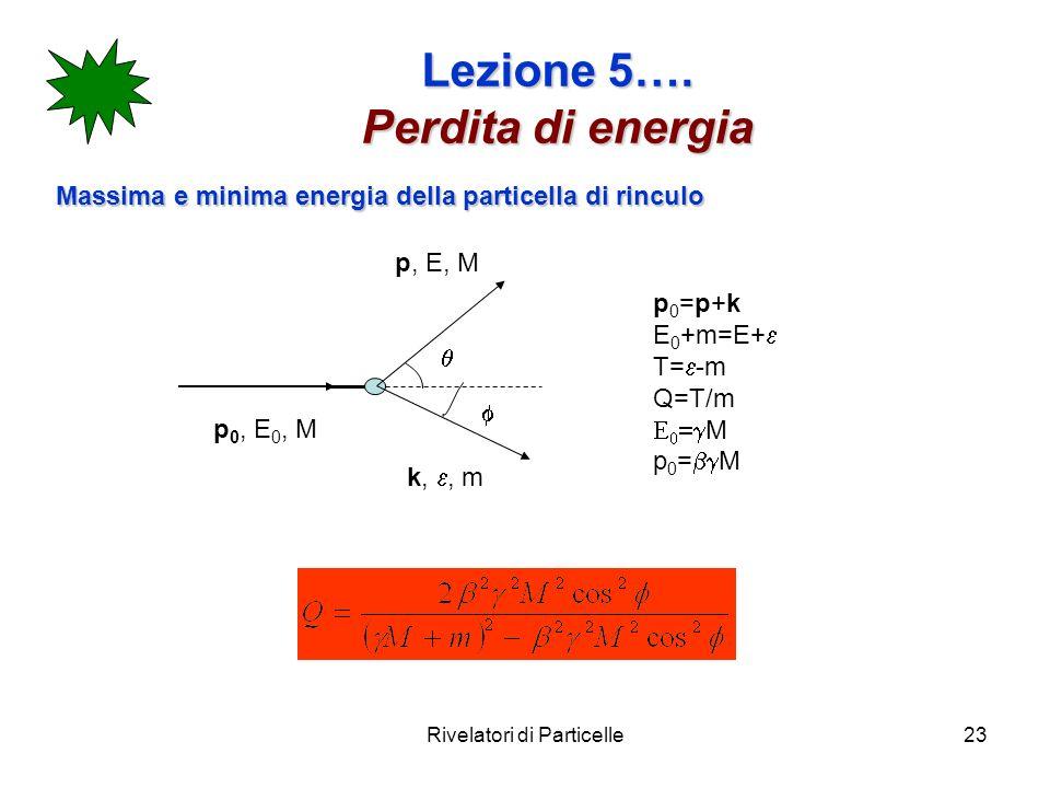 Rivelatori di Particelle23 Lezione 5…. Perdita di energia Massima e minima energia della particella di rinculo p 0, E 0, M k,, m p, E, M p 0 =p+k E 0