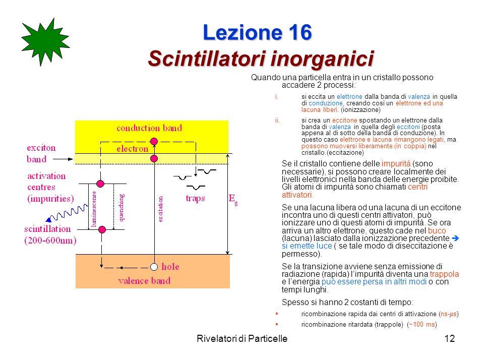 Rivelatori di Particelle12 Lezione 16 Scintillatori inorganici Quando una particella entra in un cristallo possono accadere 2 processi: i.si eccita un